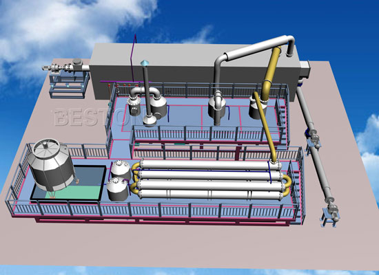 Continuous Waste Plastic Pyrolysis Production Line