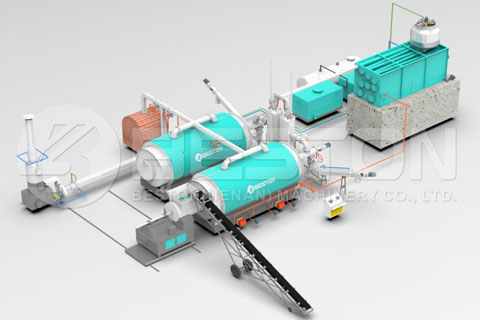 Small Pyrolysis Plant for Sale - Beston